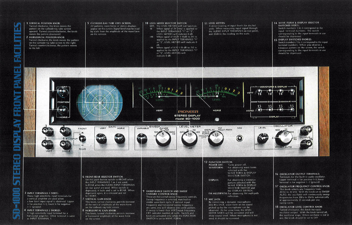Pioneer Sd 1000 Valve Audio Amplifier Technical Specification Wikipedia 5