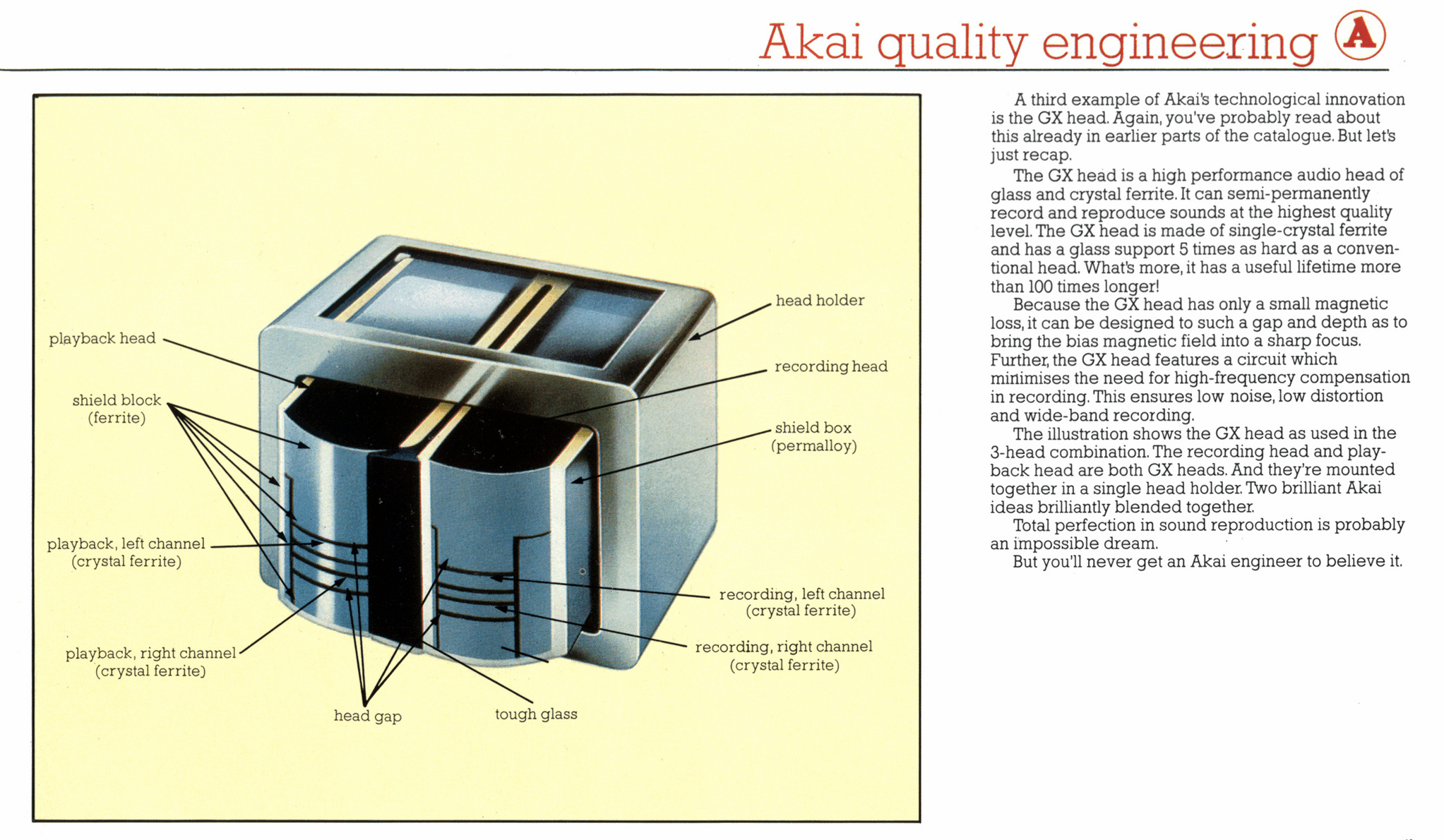 Akai GX-Head-Technology-Prospekt-1977.jpg