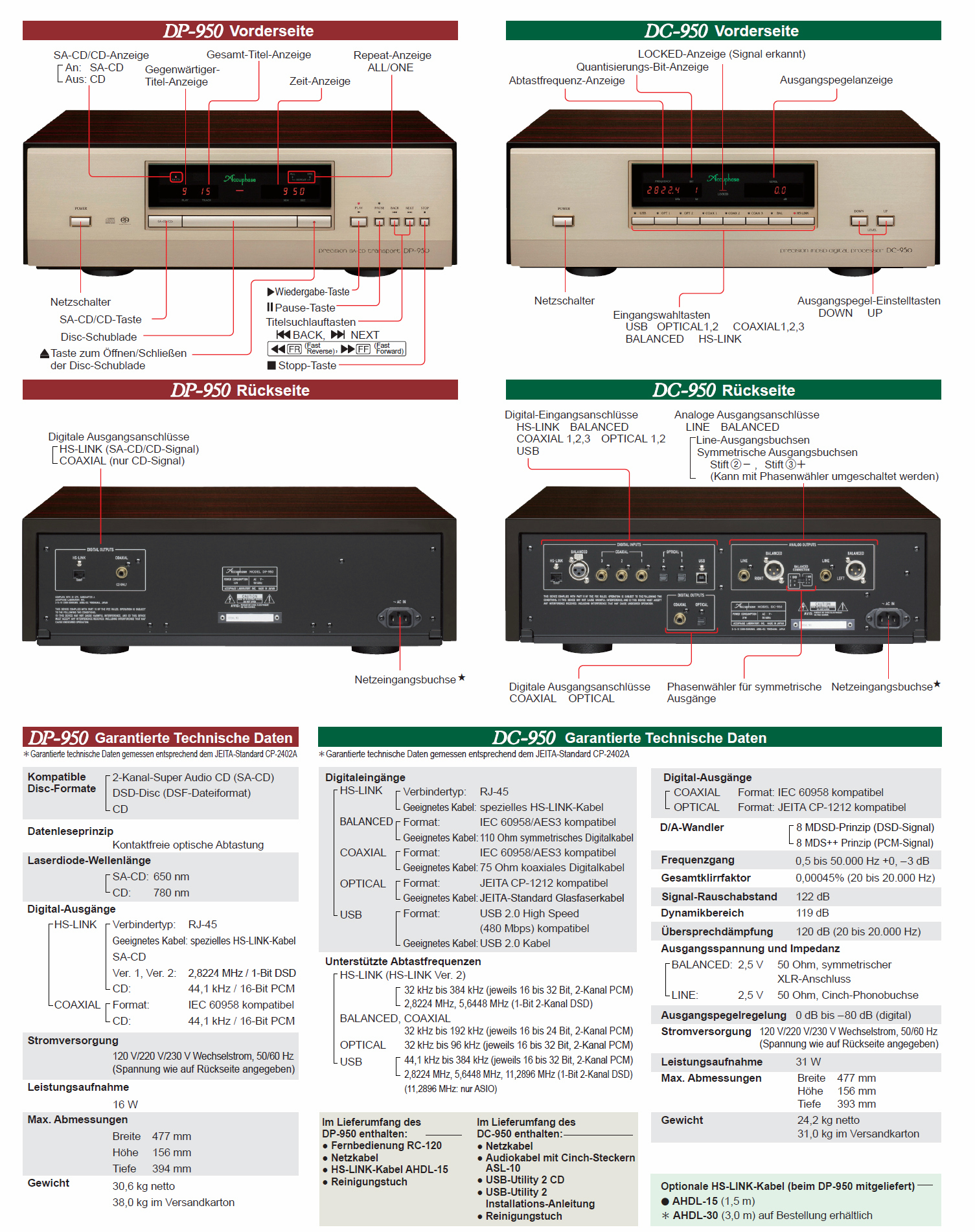 Accuphase DC-DP-950-Daten.jpg
