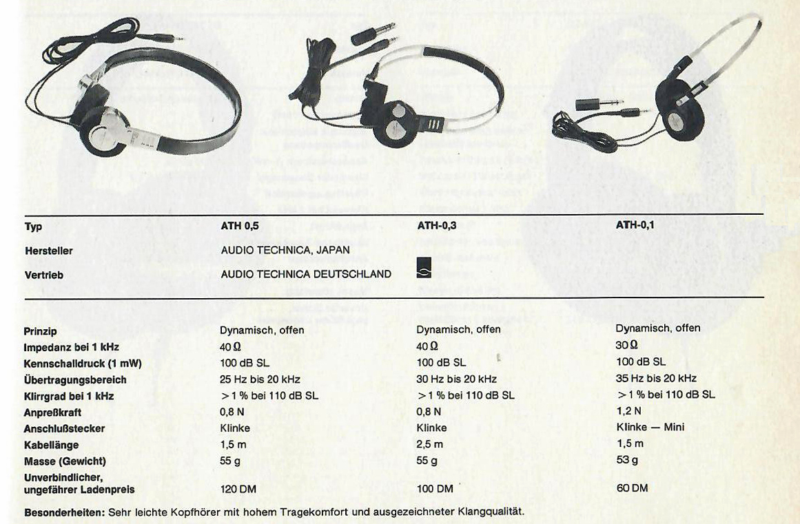 Audio Technica ATH-0,1-0,3-0,5-Daten.jpg